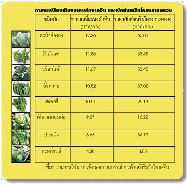 vegmarket02